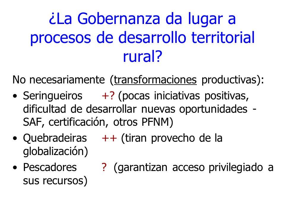 ¿La Gobernanza da lugar a procesos de desarrollo territorial rural