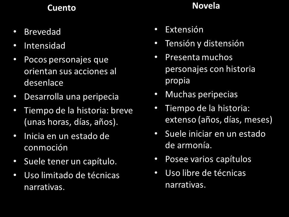 Novela Cuento. Extensión. Tensión y distensión. Presenta muchos personajes con historia propia. Muchas peripecias.