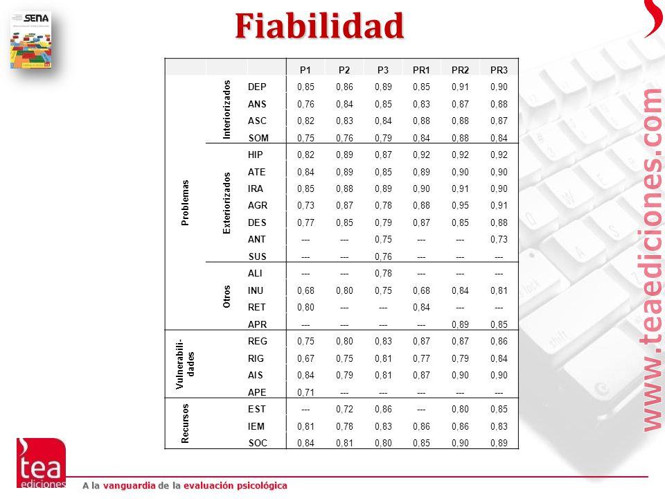 Fiabilidad P1 P2 P3 PR1 PR2 PR3 Problemas Interiorizados DEP 0,85 0,86