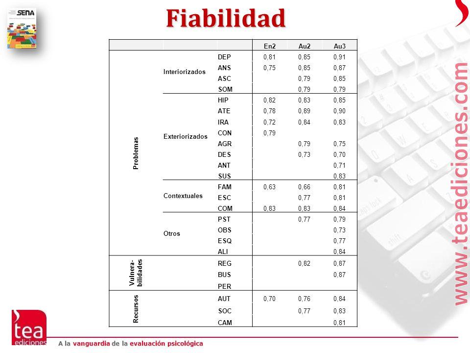 Fiabilidad En2 Au2 Au3 Problemas Interiorizados DEP 0,81 0,85 0,91 ANS