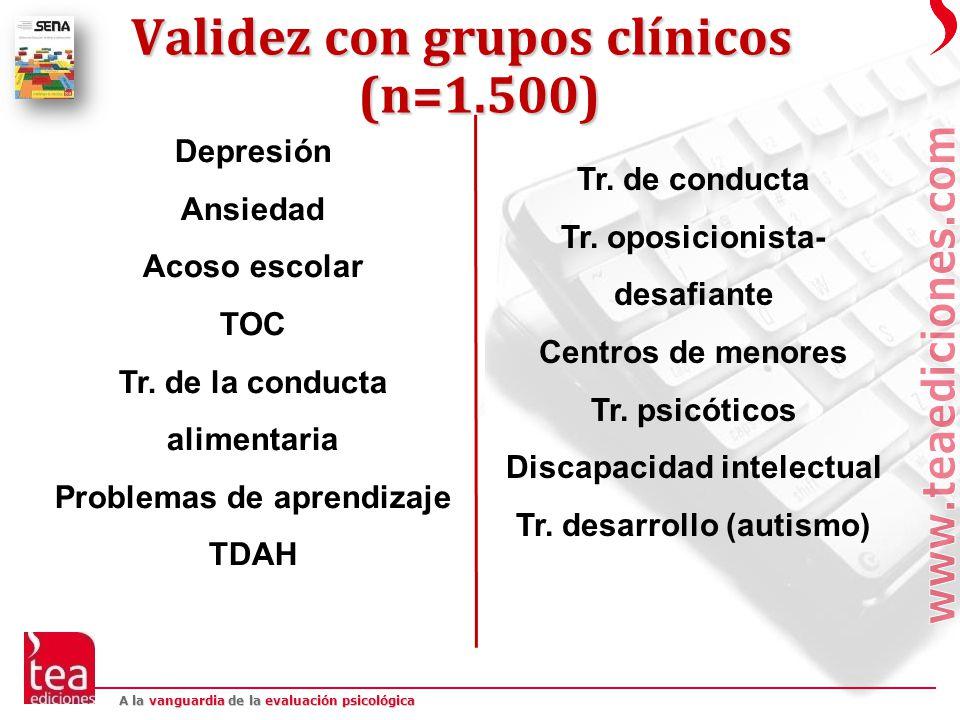 Validez con grupos clínicos (n=1.500)