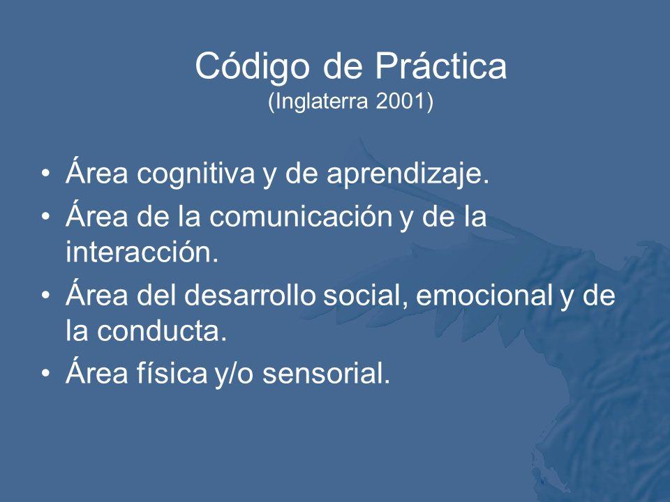 Código de Práctica (Inglaterra 2001)