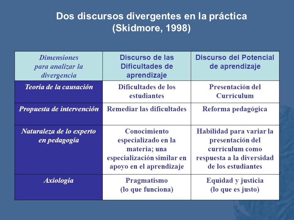 Dos discursos divergentes en la práctica (Skidmore, 1998)