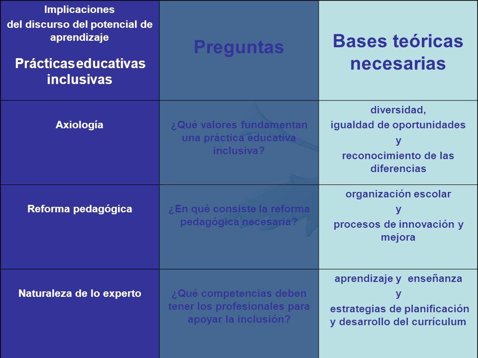 Preguntas Bases teóricas necesarias