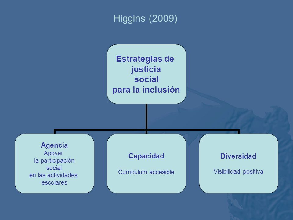 Higgins (2009)