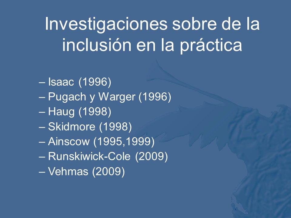 Investigaciones sobre de la inclusión en la práctica