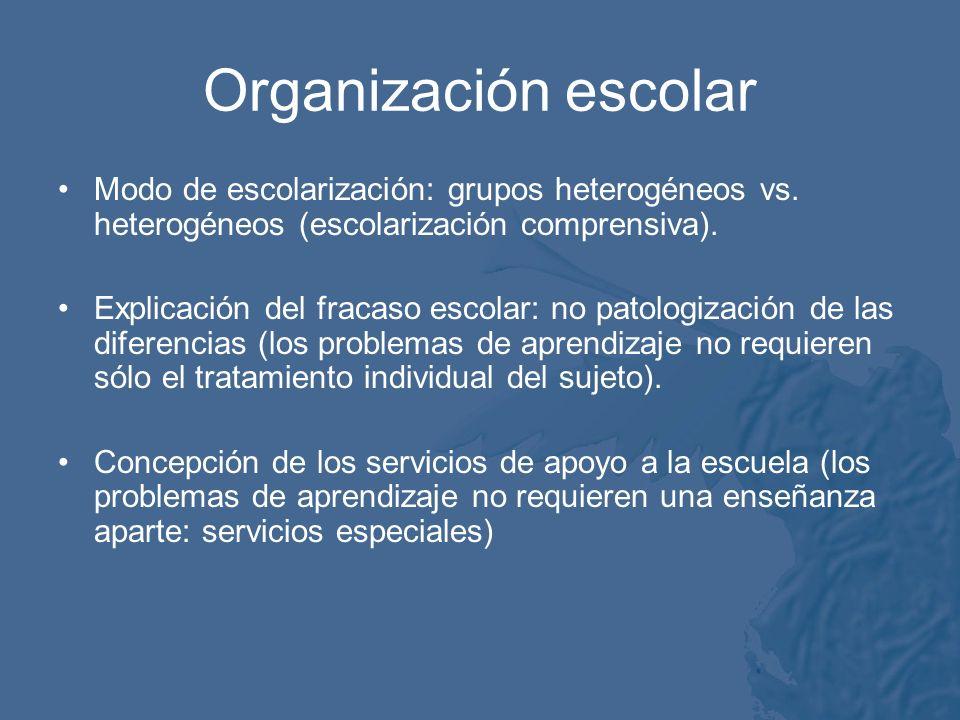 Organización escolar Modo de escolarización: grupos heterogéneos vs. heterogéneos (escolarización comprensiva).