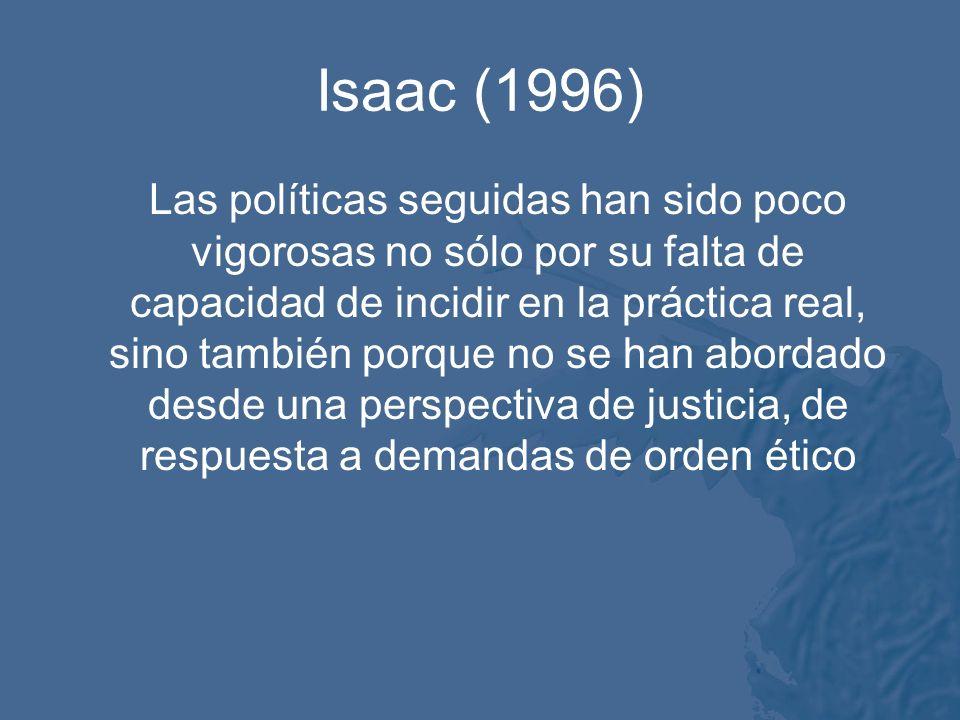 Isaac (1996)