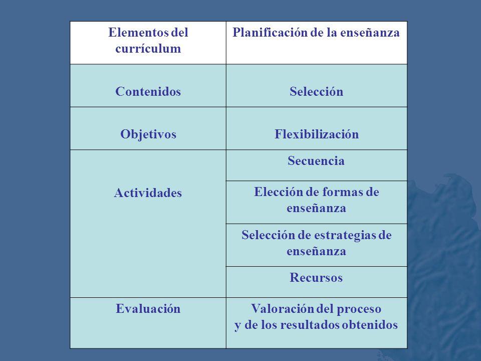 Elementos del currículum Planificación de la enseñanza