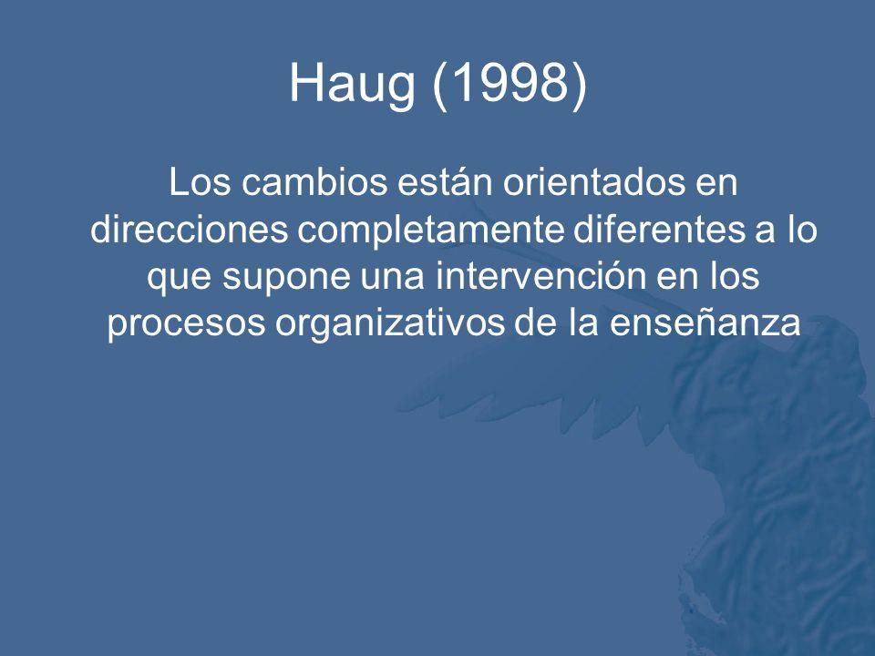 Haug (1998)