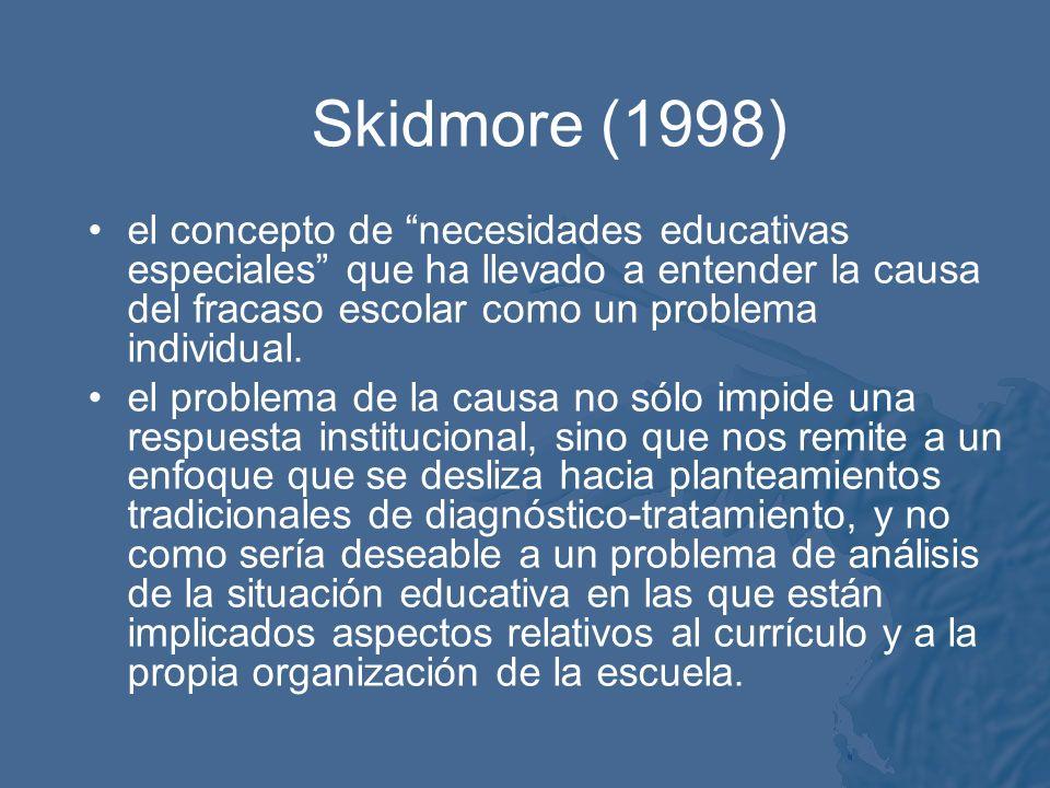 Skidmore (1998)