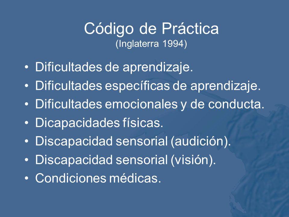 Código de Práctica (Inglaterra 1994)