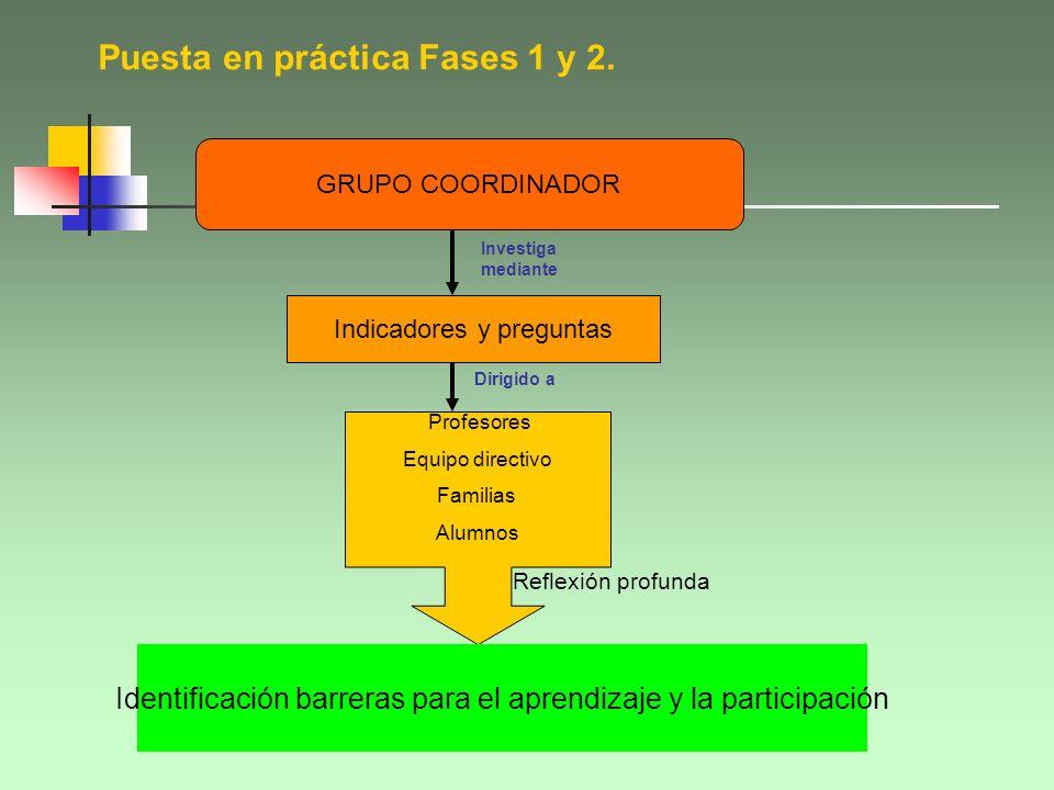 Puesta en práctica Fases 1 y 2.