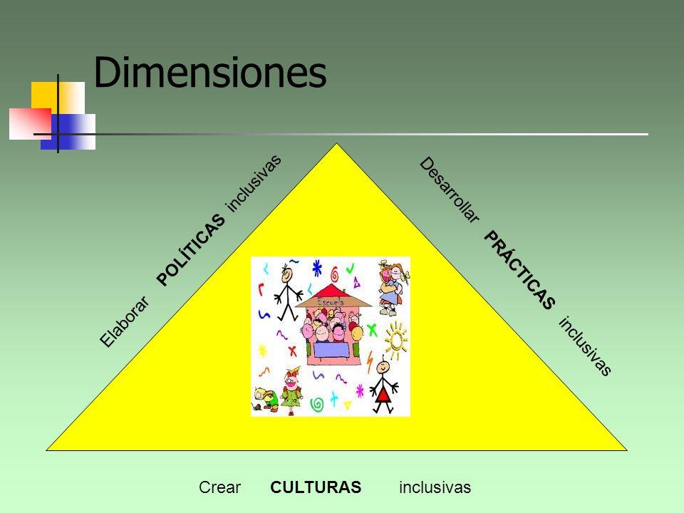 Dimensiones Elaborar POLÍTICAS inclusivas