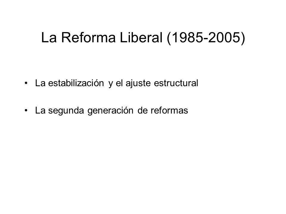 La Reforma Liberal (1985-2005) La estabilización y el ajuste estructural.