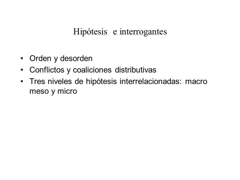 Hipótesis e interrogantes