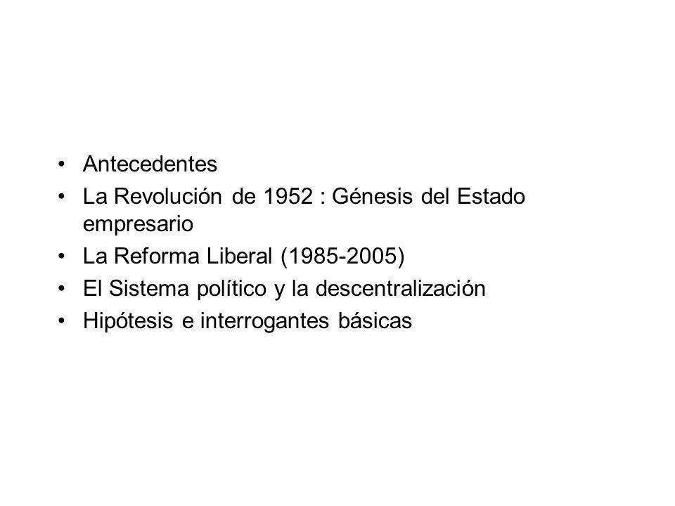 Antecedentes La Revolución de 1952 : Génesis del Estado empresario. La Reforma Liberal (1985-2005)
