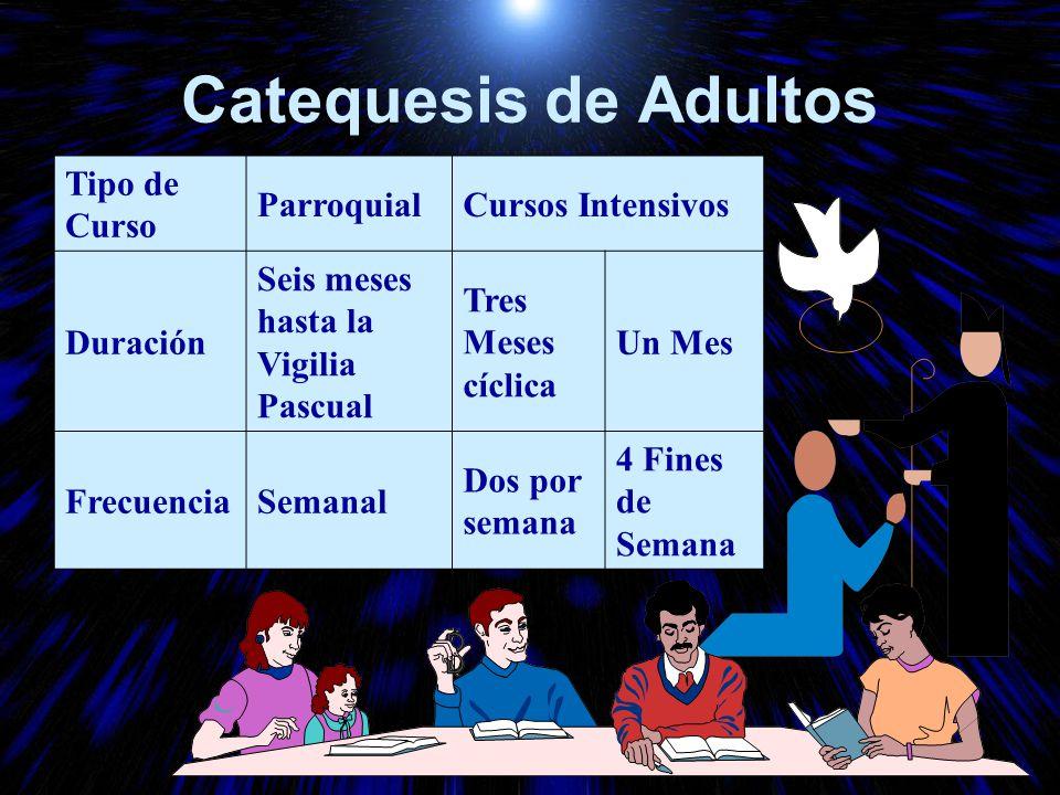Catequesis de Adultos Tipo de Curso Parroquial Cursos Intensivos