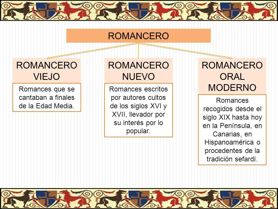 ROMANCERO ORAL MODERNO