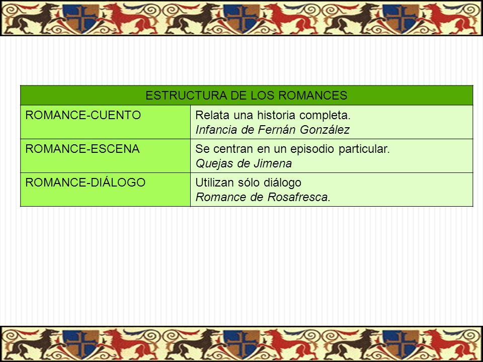 ESTRUCTURA DE LOS ROMANCES