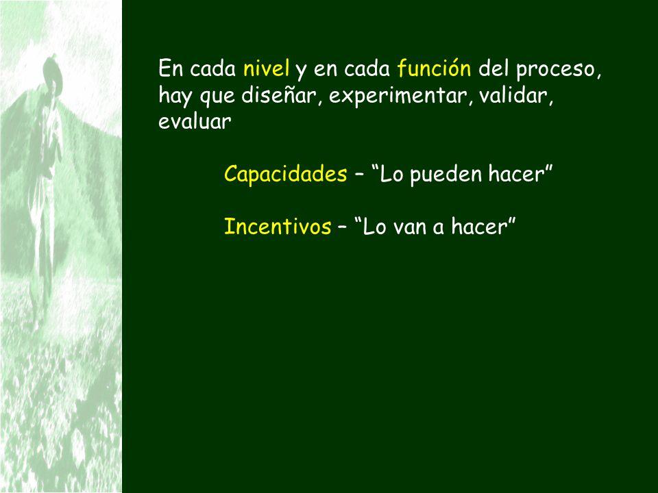 En cada nivel y en cada función del proceso, hay que diseñar, experimentar, validar, evaluar