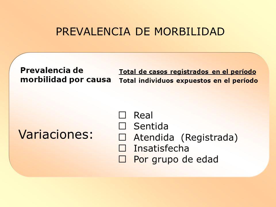 PREVALENCIA DE MORBILIDAD