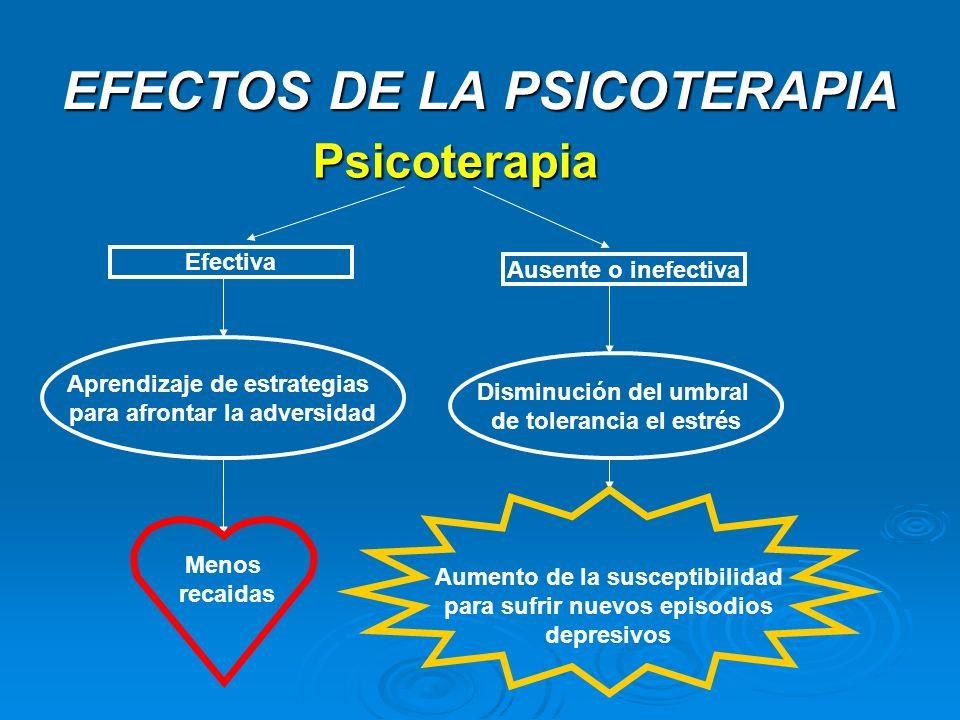 EFECTOS DE LA PSICOTERAPIA