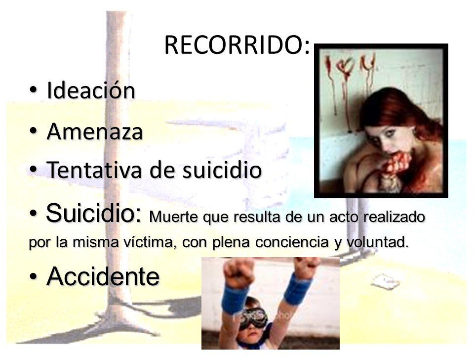 RECORRIDO: Ideación Amenaza Tentativa de suicidio