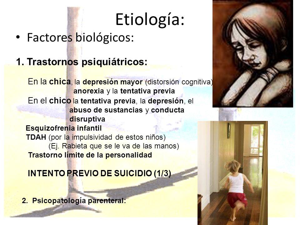 Etiología: Factores biológicos: 1. Trastornos psiquiátricos:
