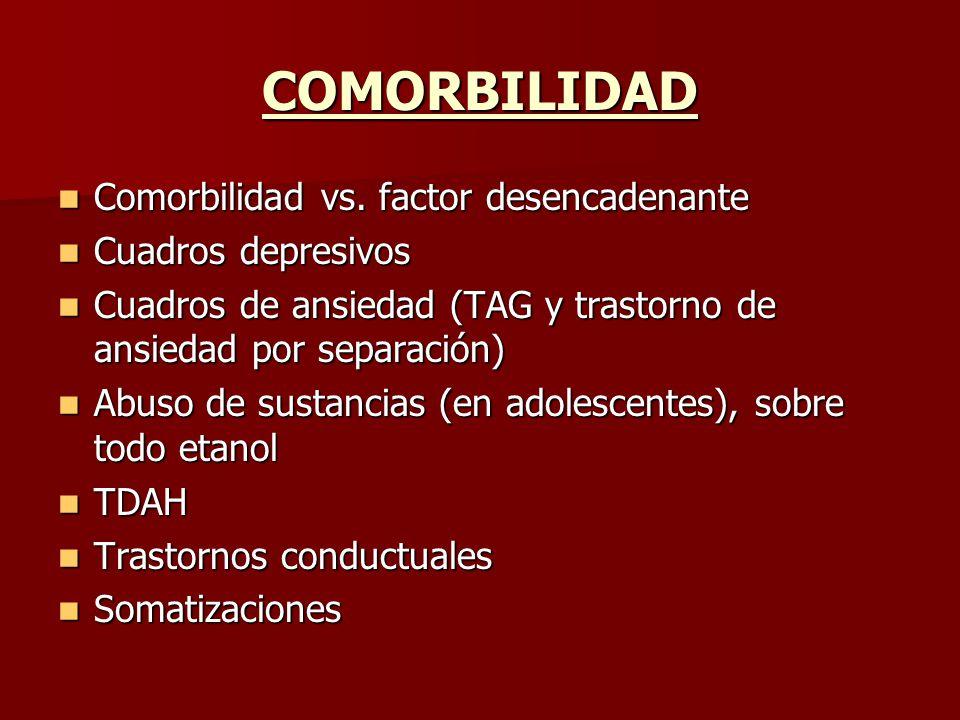 COMORBILIDAD Comorbilidad vs. factor desencadenante Cuadros depresivos