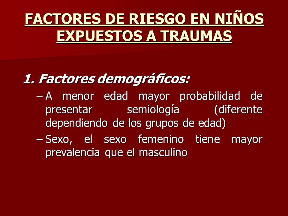FACTORES DE RIESGO EN NIÑOS EXPUESTOS A TRAUMAS