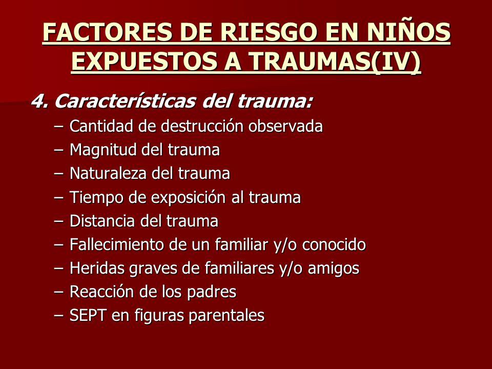 FACTORES DE RIESGO EN NIÑOS EXPUESTOS A TRAUMAS(IV)