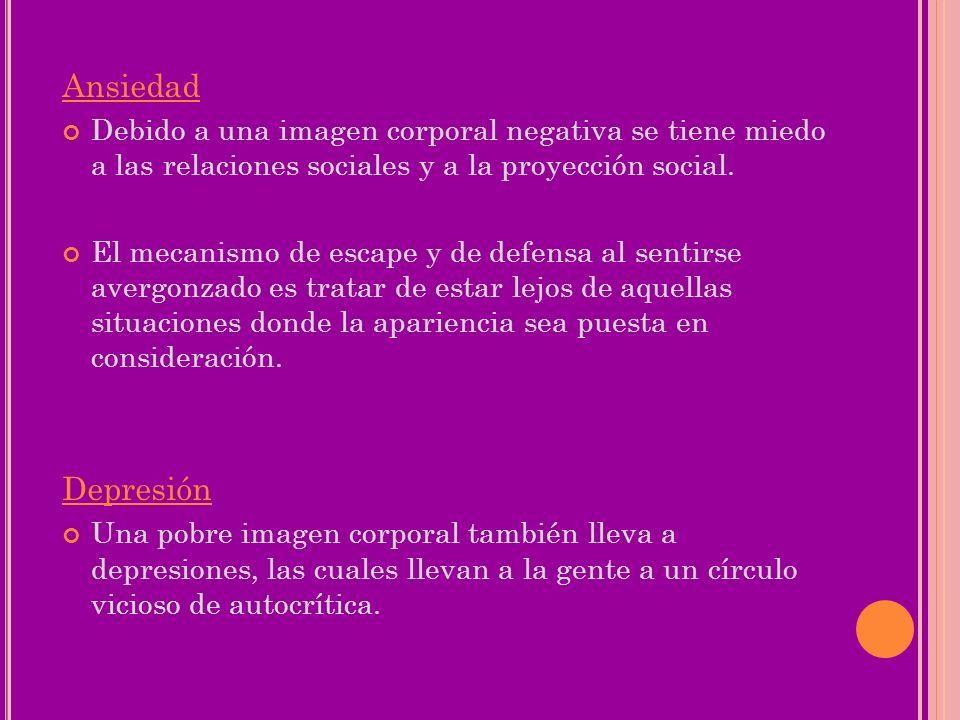 Ansiedad Debido a una imagen corporal negativa se tiene miedo a las relaciones sociales y a la proyección social.