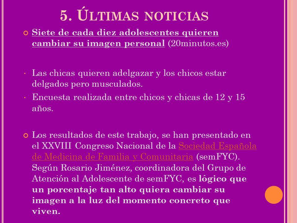 5. Últimas noticiasSiete de cada diez adolescentes quieren cambiar su imagen personal (20minutos.es)