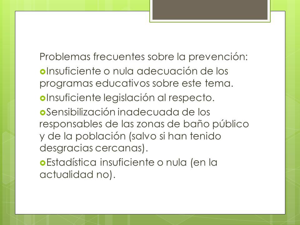 Problemas frecuentes sobre la prevención:
