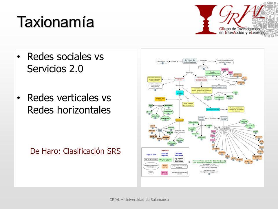 Taxionamía Redes sociales vs Servicios 2.0