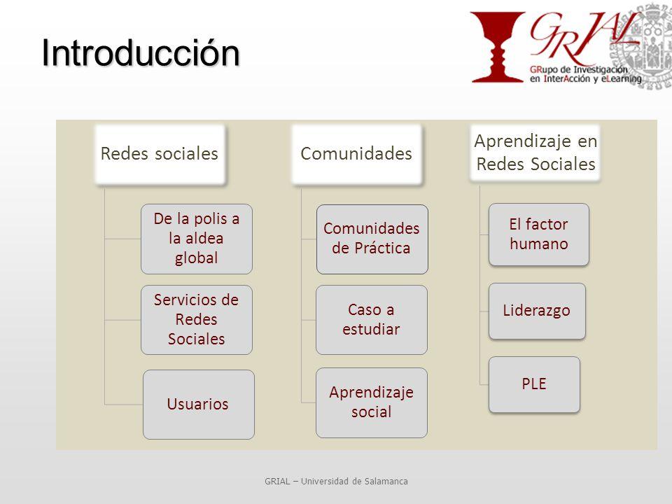 Introducción GRIAL – Universidad de Salamanca Redes sociales