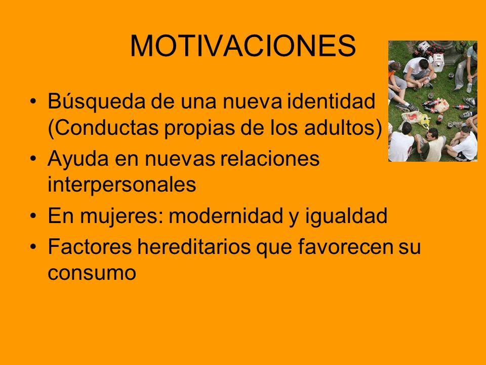 MOTIVACIONES Búsqueda de una nueva identidad (Conductas propias de los adultos) Ayuda en nuevas relaciones interpersonales.