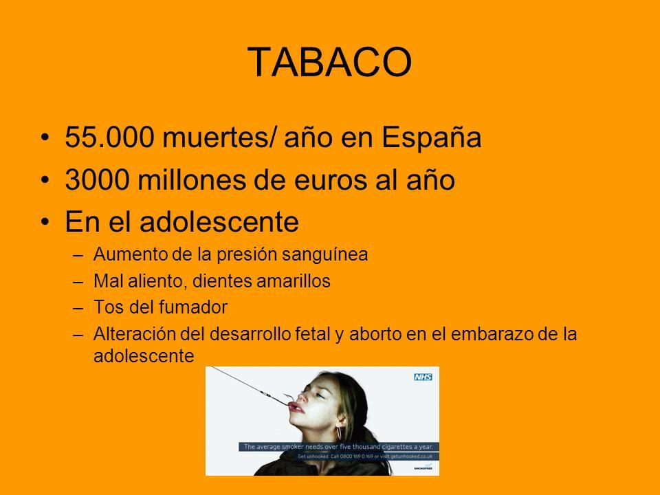 TABACO 55.000 muertes/ año en España 3000 millones de euros al año