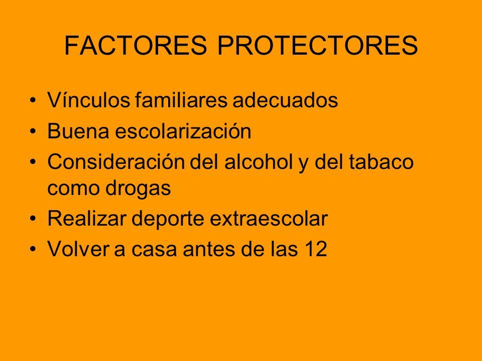 FACTORES PROTECTORES Vínculos familiares adecuados