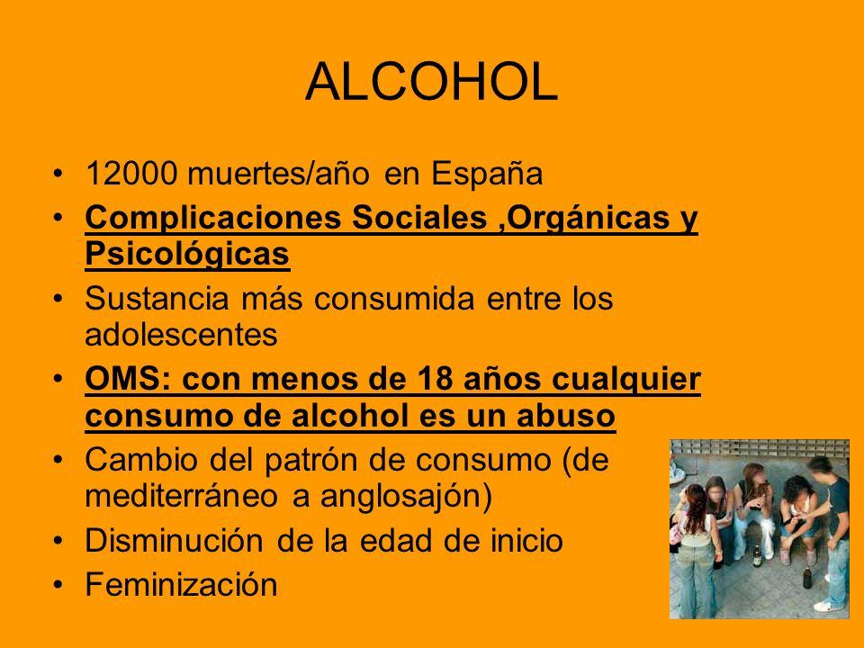 ALCOHOL 12000 muertes/año en España