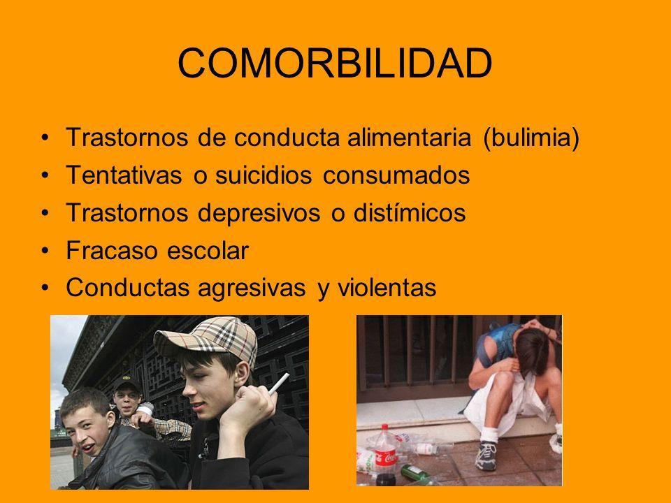 COMORBILIDAD Trastornos de conducta alimentaria (bulimia)