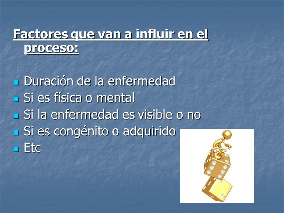 Factores que van a influir en el proceso:
