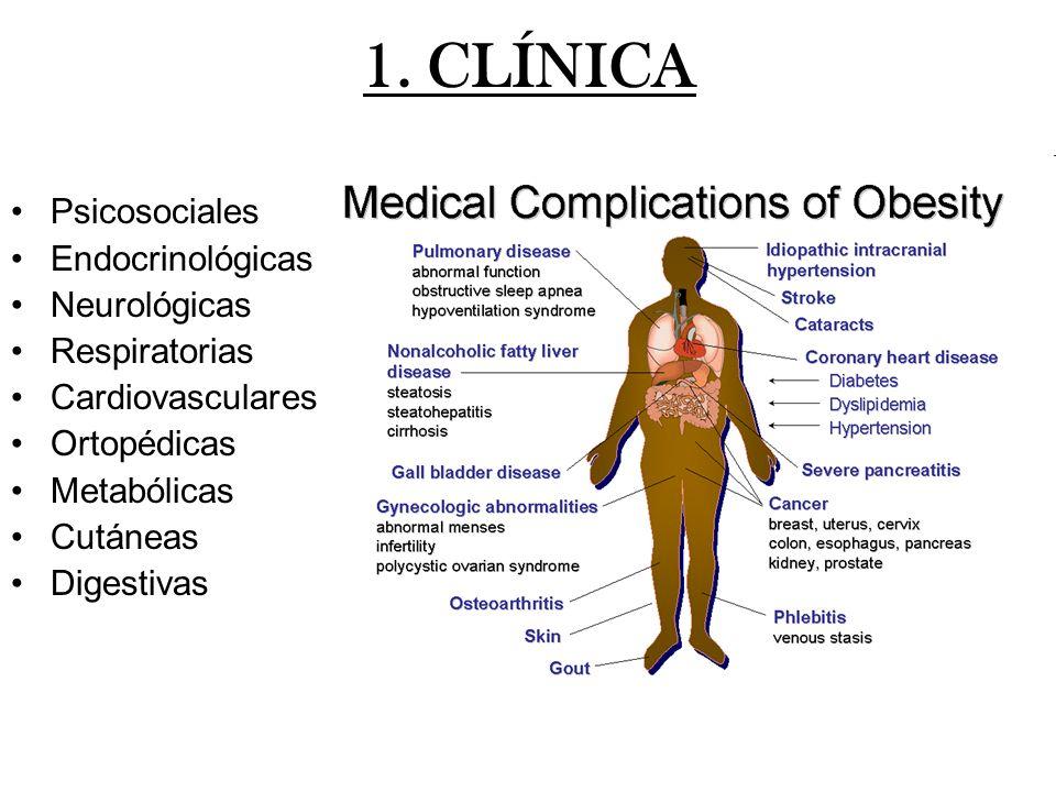 1. CLÍNICA Psicosociales Endocrinológicas Neurológicas Respiratorias