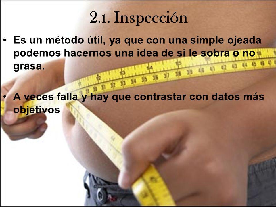 2.1. Inspección Es un método útil, ya que con una simple ojeada podemos hacernos una idea de si le sobra o no grasa.