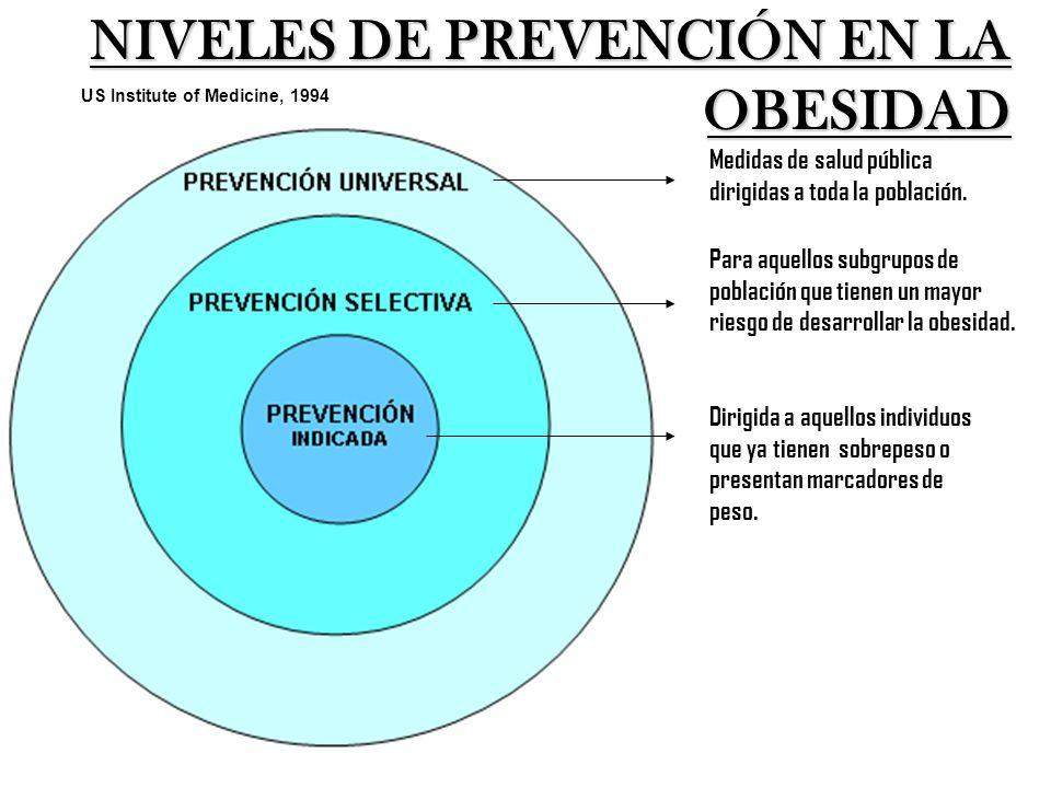 NIVELES DE PREVENCIÓN EN LA OBESIDAD