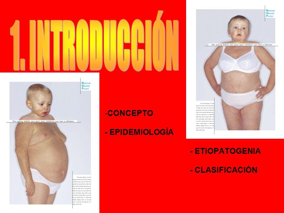 CONCEPTO - EPIDEMIOLOGÍA - ETIOPATOGENIA - CLASIFICACIÓN