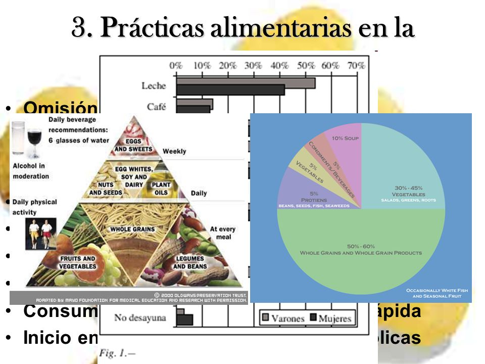 3. Prácticas alimentarias en la adolescencia