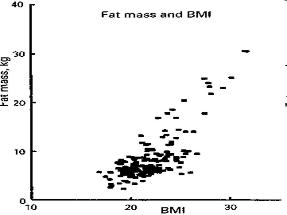 CONCEPTO La obesidad es el incremento del peso corporal asociado a un desequilibrio en las proporciones de los diferentes componentes de organismo.
