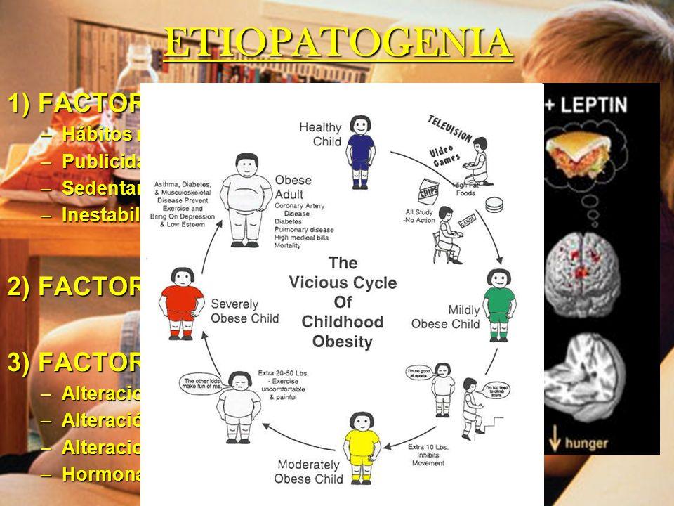 ETIOPATOGENIA 1) FACTORES AMBIENTALES 2) FACTORES GENÉTICOS